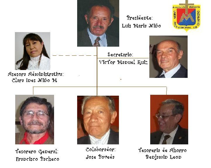 Directivos Mutual Chapinero 2011- 2013