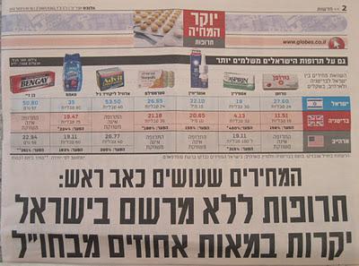 תרופות ללא מרשם בישראל נורופן, אדוויל, אספירין, טאמס, ועוד, יקרות במאות אחוזים מבחו