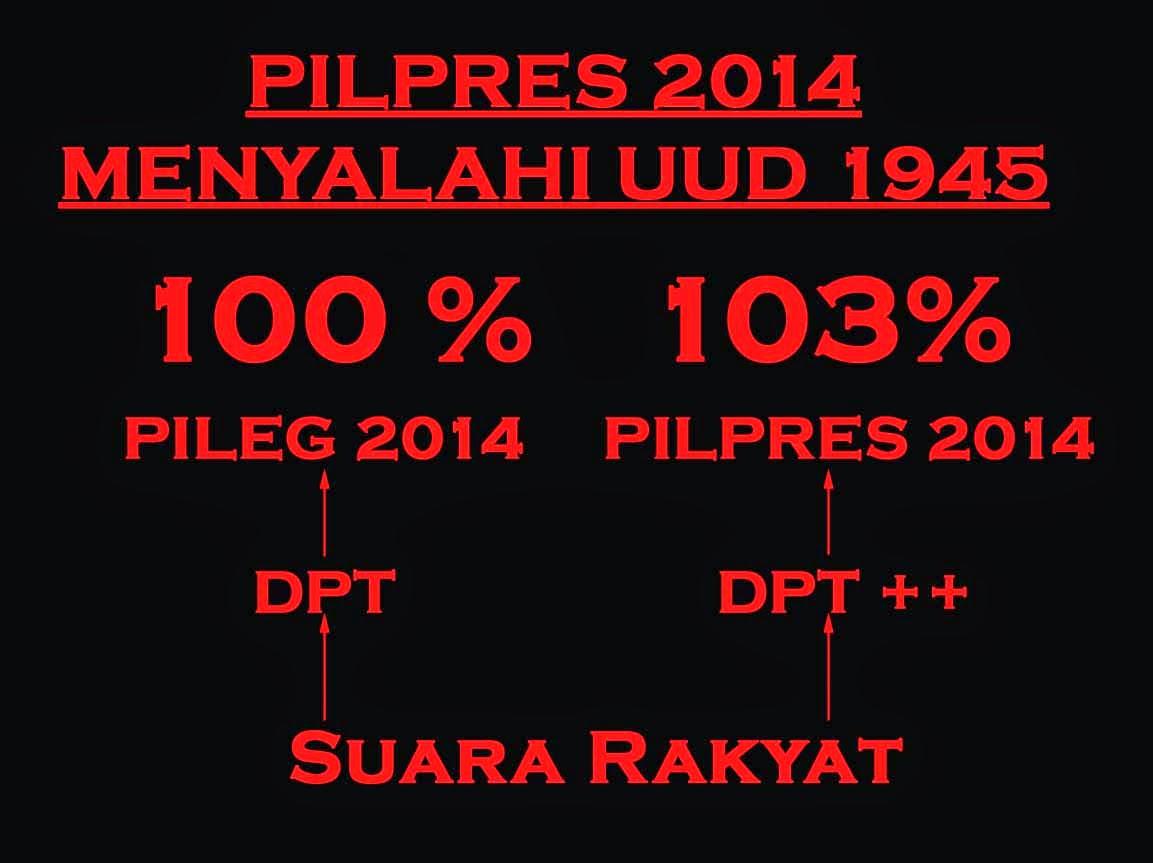 PILPRES 2014 MENYALAHI UUD 1945 !