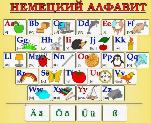 на my-kinoman.ru немецкий алфавит