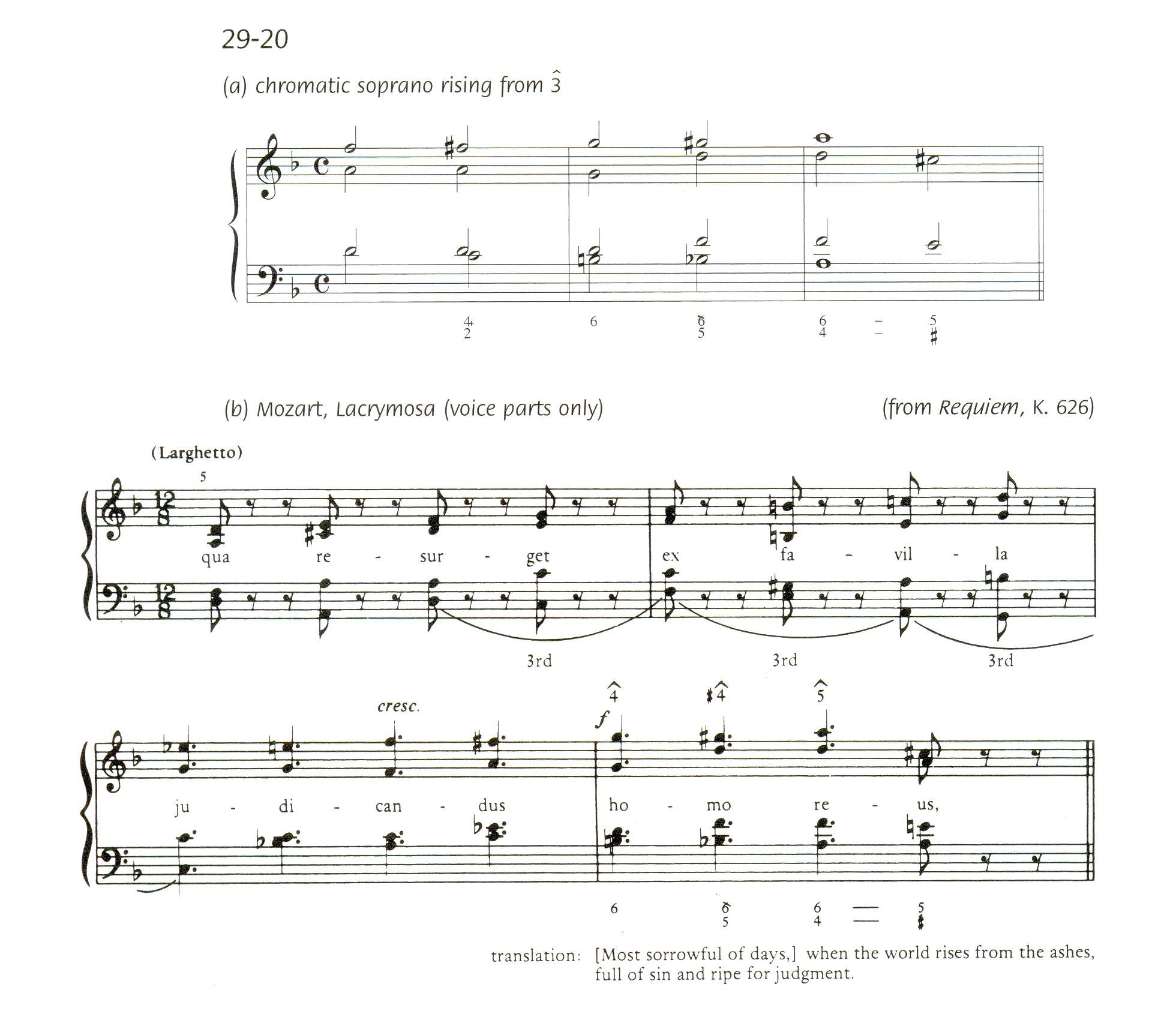 lacrimosa mozart lyrics:
