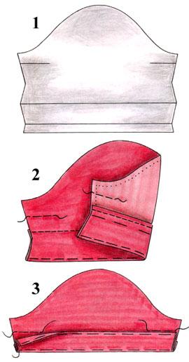 Обработка низа рукава