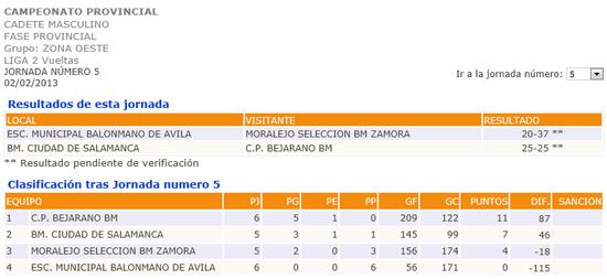 tabla clasificacion