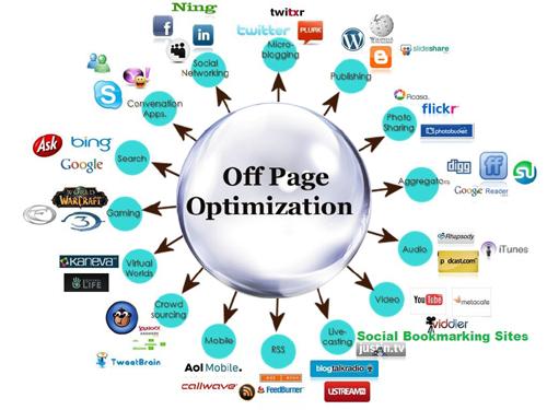 Cara Melakukan SEO Off Page