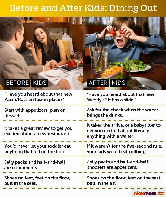 http://www.nickmom.com/more-lols/chart-before-after-kids-dining-out/