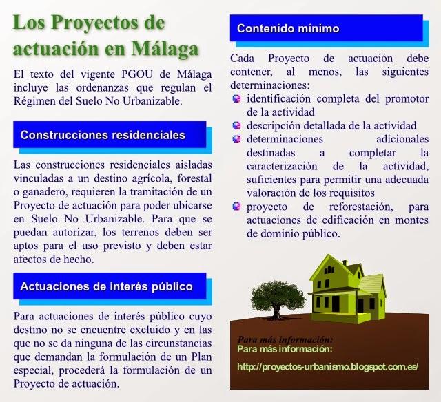 Proyectos de actuación en Málaga