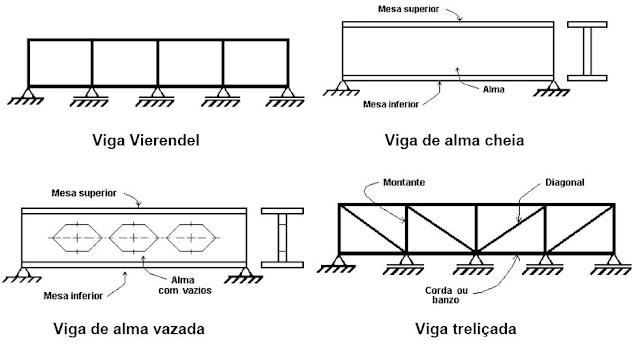 dicion u00e1rio ilustrado estruturas