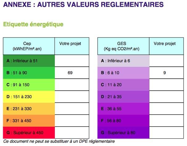 Maison Bioclimatique Marbou Rglementation Rt  tude