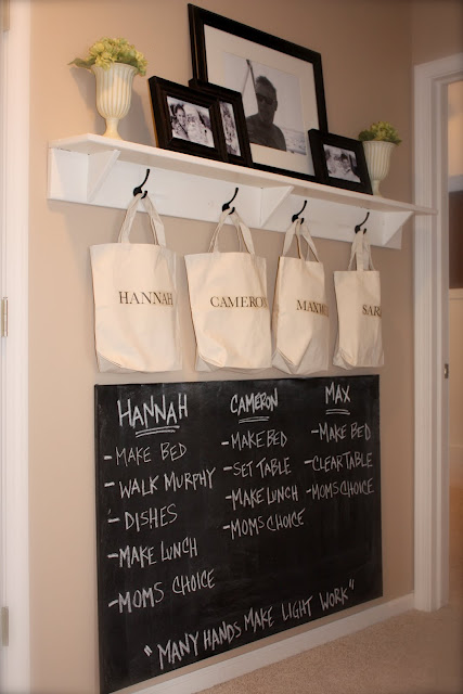 Chalkboard  Family Command Center