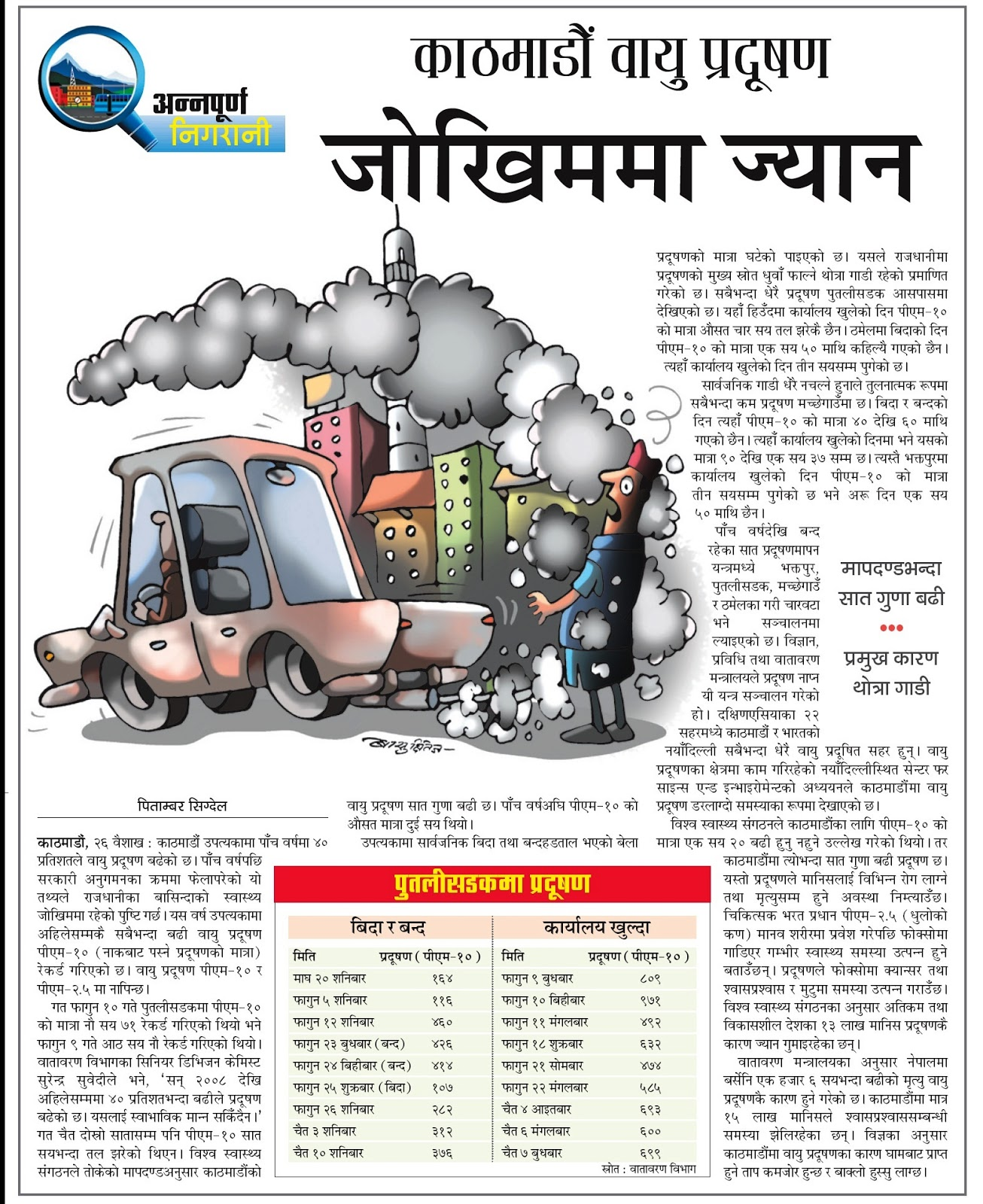 air pollution in nepal Nepal's capital city kathmandu has ranked 5th in pollution index 2017 mid-year as published by the numbeocom recently.