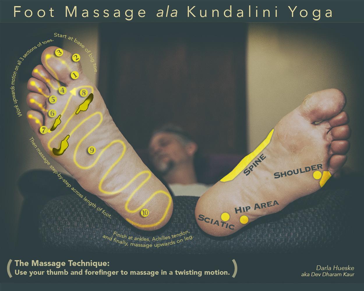 Yoga Everywhere Revolution Inward Kundalini Yoga Foot Massage