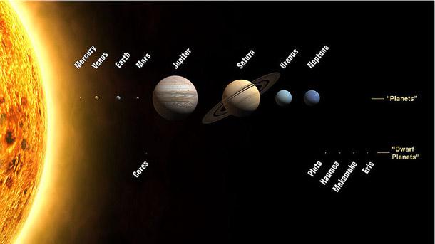 Perbandingan ukuran planet dalam tata surya
