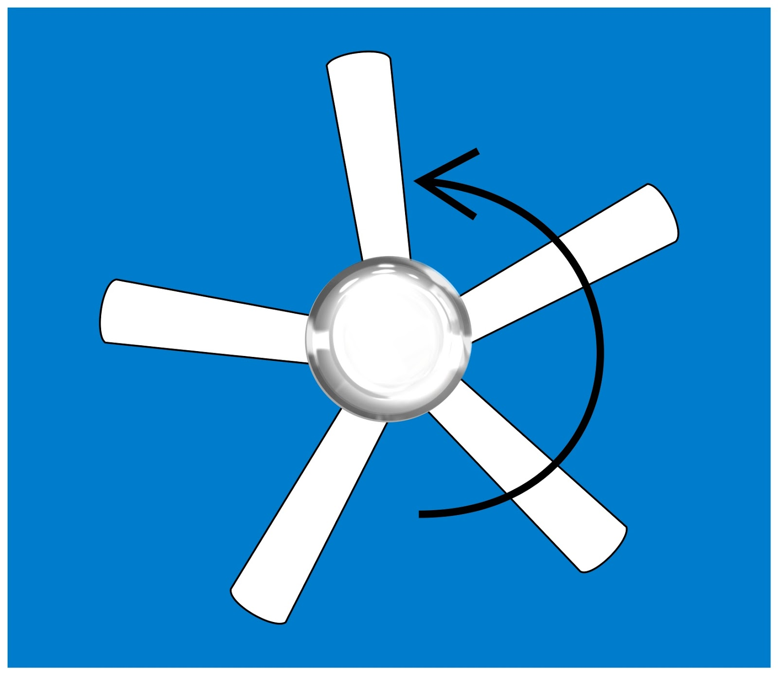 Ceiling Fan Summer Direction