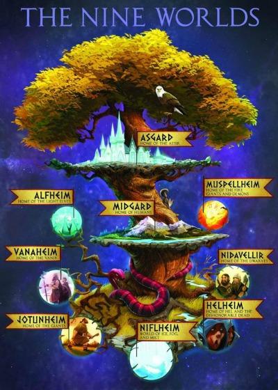 NORDIC TREE (YGGDRASIL)