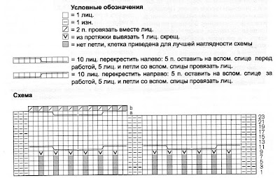 http://www.vyazemsami.ru// Мини-платье Схема
