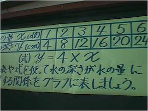 Guru Matematika Jepang mengembangkan Media Pembelajaran Matematika