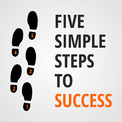 Five numbered footprints show steps to success