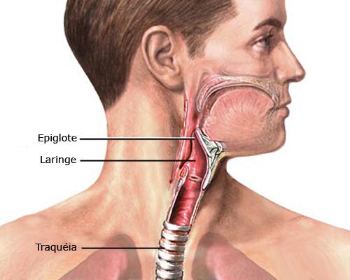 Ex-presidente Lula tem diagnóstico de cancer de laringe