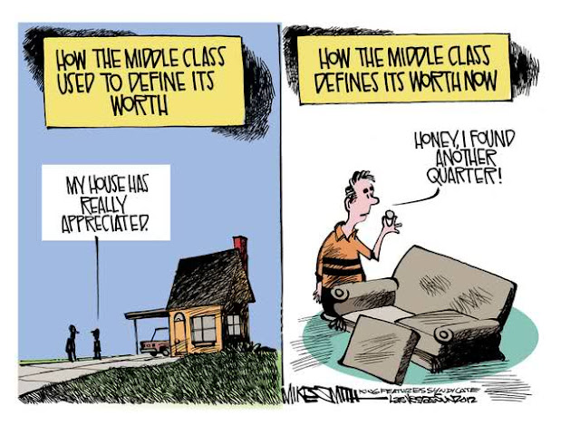 Middle Class Worth Then Now