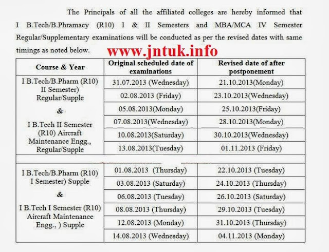 JNTUK 1-2 R10 New Time Table