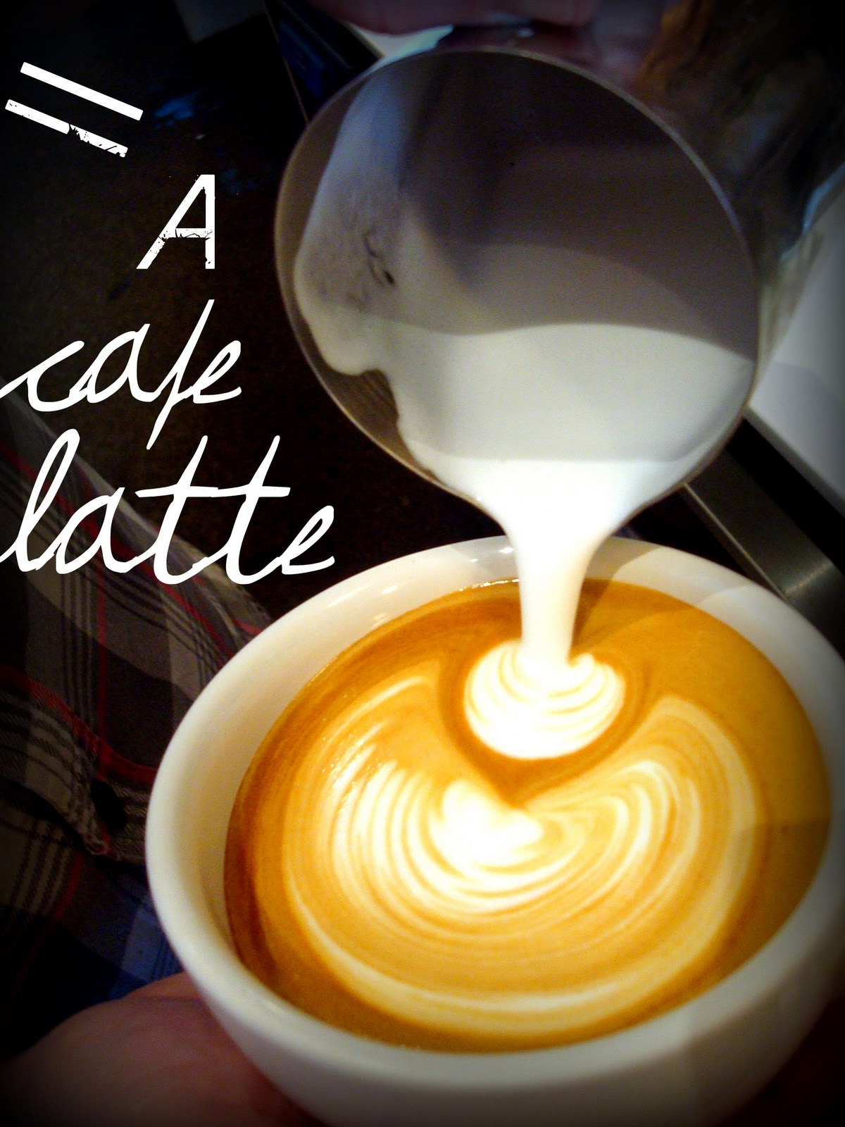 Coffeegirl: What is a Latte?