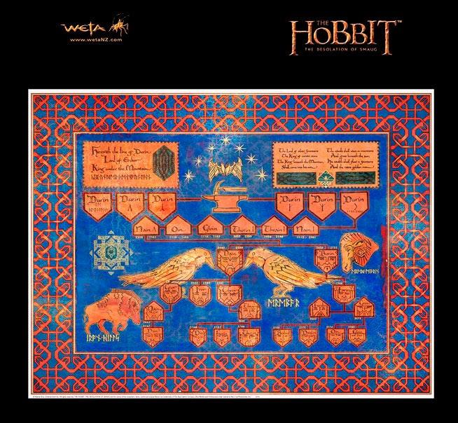 Linaje Durin El Hobbit