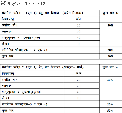 physics in hindi for class 12th