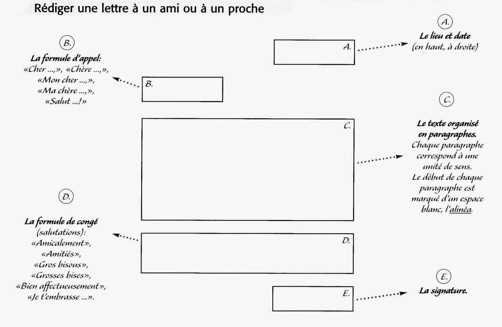 post 4 u00e8me fran u00e7ais    u00e9crire une lettre