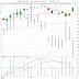 Marknadskommentar - börs, dollar och guld