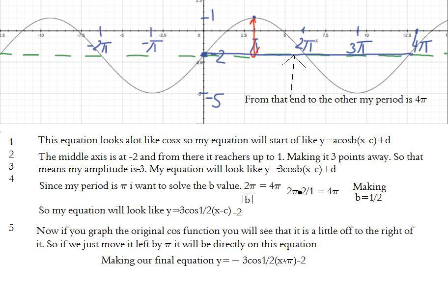Pre-Calculus 40S Winter 2011 Period C: Creating Equations for ...