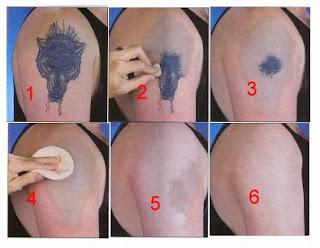obat tatto