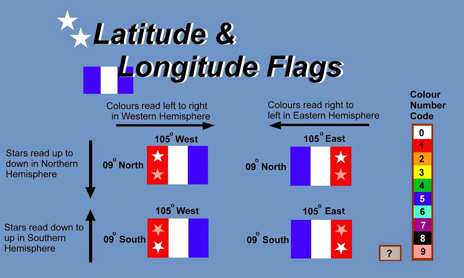 The Voice Of Vexillology Flags  Heraldry International - Los angeles map latitude longitude