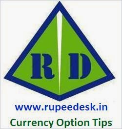 Free Currency Option Tips