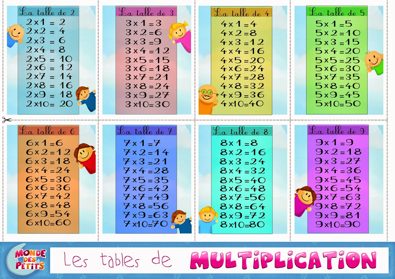Sgblogosfera mar a jos arg eso apprendre le multiplication for Multiplication table de 4