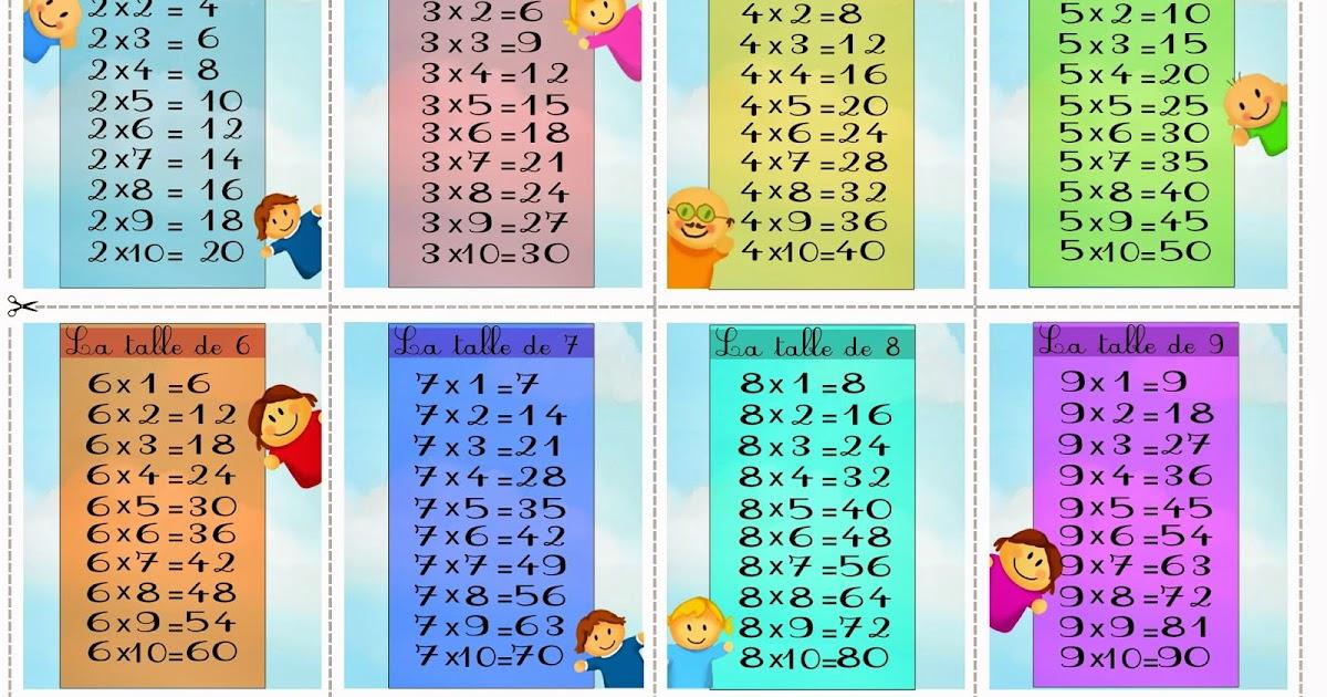 Sgblogosfera mar a jos arg eso apprendre le multiplication for Apprendre multiplication