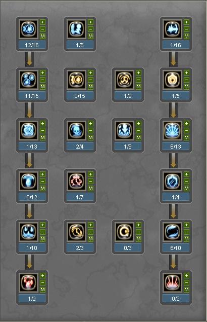 Best Moonlord Skill Build In Dragon Nest T4 Web Junkies Blog