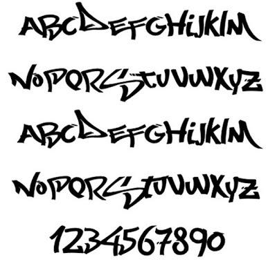 graffiti names a-z