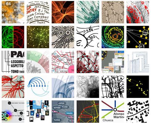 Unsur Desain Grafis on Graphics Design Modeling   Desain Pemodelan Grafik