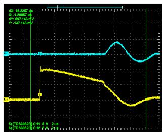 Осциллограммы тока и напряжения высоковольтного контура блока динамического беспорядка