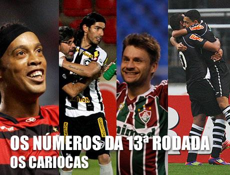 Os números da 13ª rodada do campeonatp brasileiro
