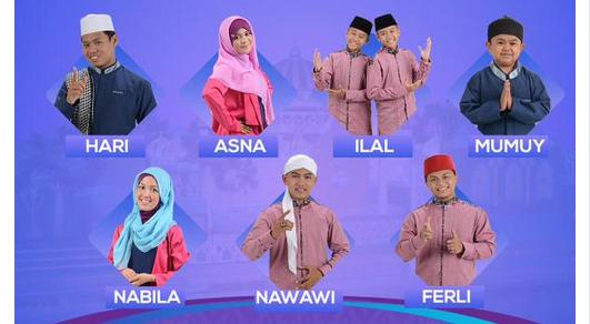 Peserta AKSI yang Mudik Babak 8 Besar Tgl 12 Juli 2015 (25 Ramadhan)