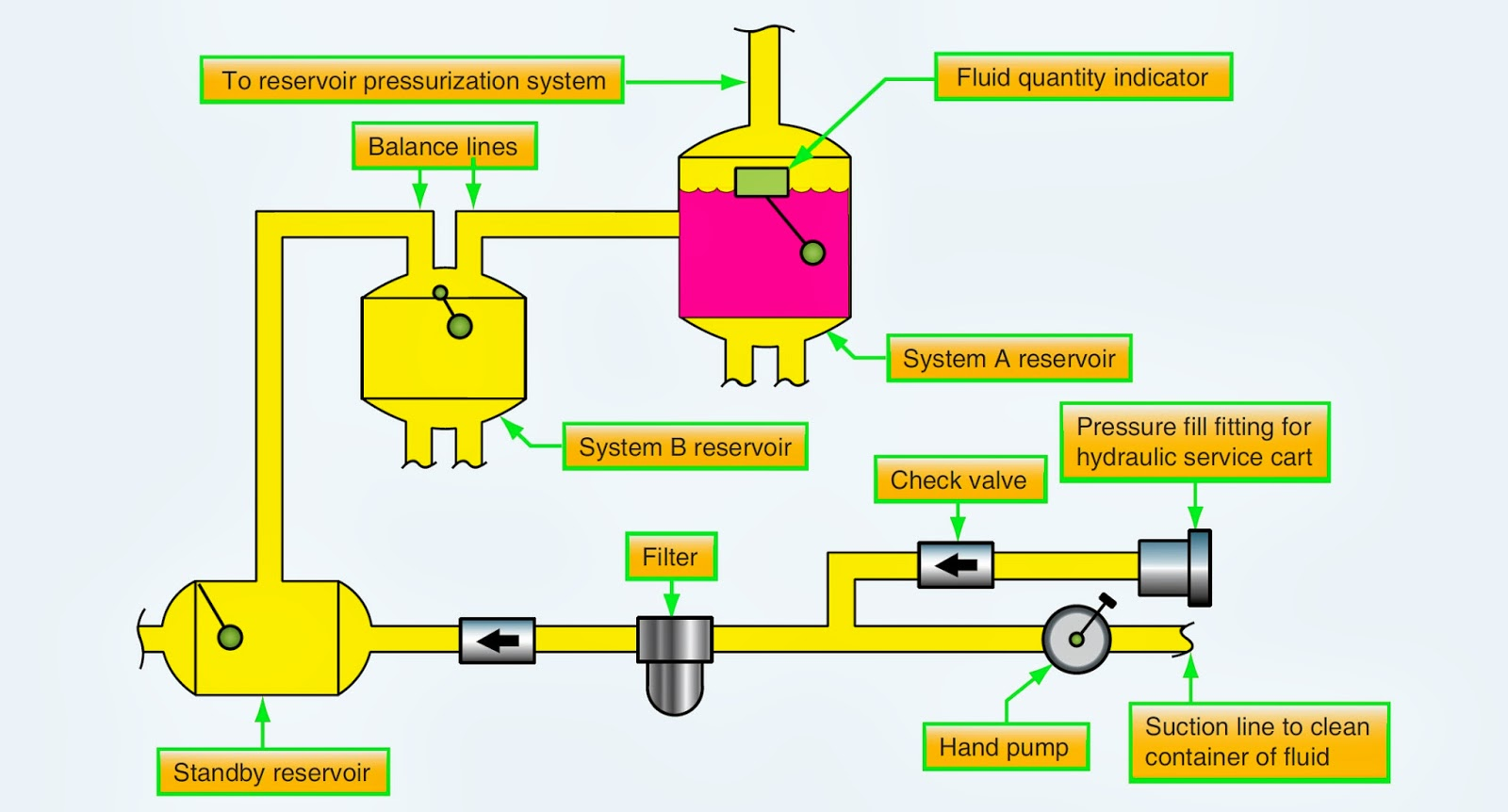 hydraulic schematic diagram  hydraulic  free engine image