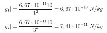 Módulo de las fuerzas gravitatoria 1 y 2 entre partículas