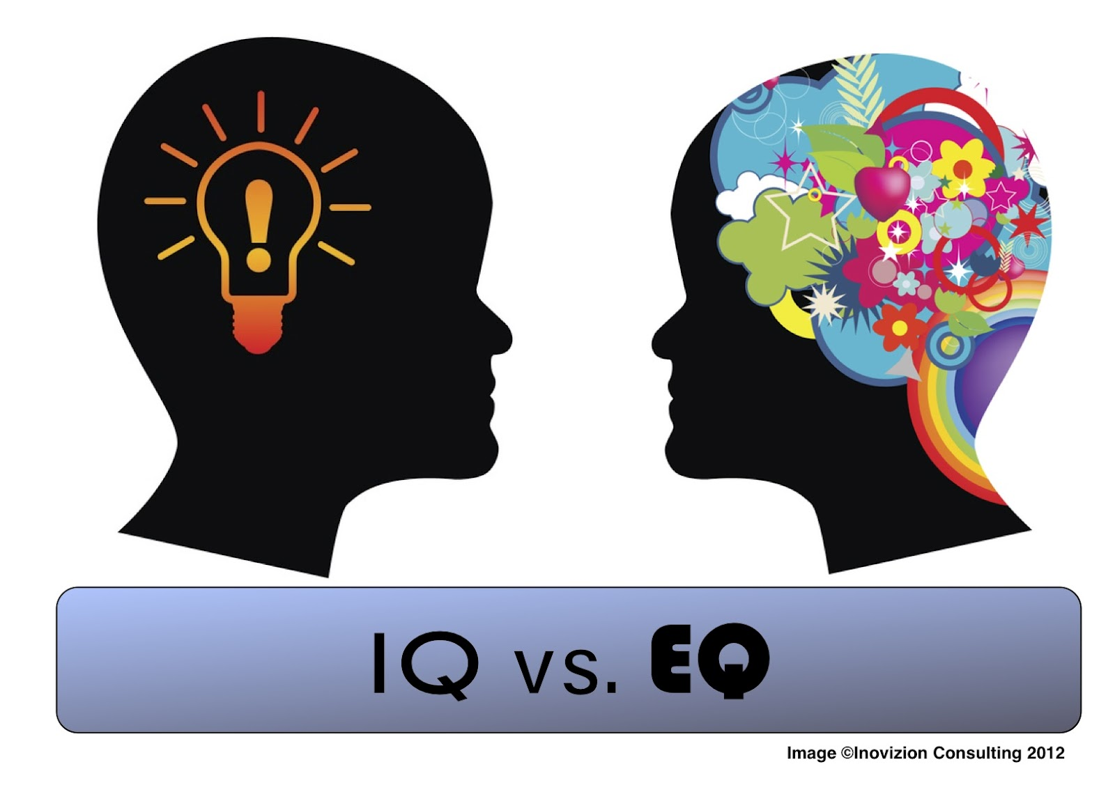why eq is more important than iq Emotional quotient (eq) or emotional intelligence is totally different from intelligence quotient (iq) eq can be defined as the ability or competence to we cannot deny that high iq people handle their work more easily than others but when it comes to team working, they often failed without eq.