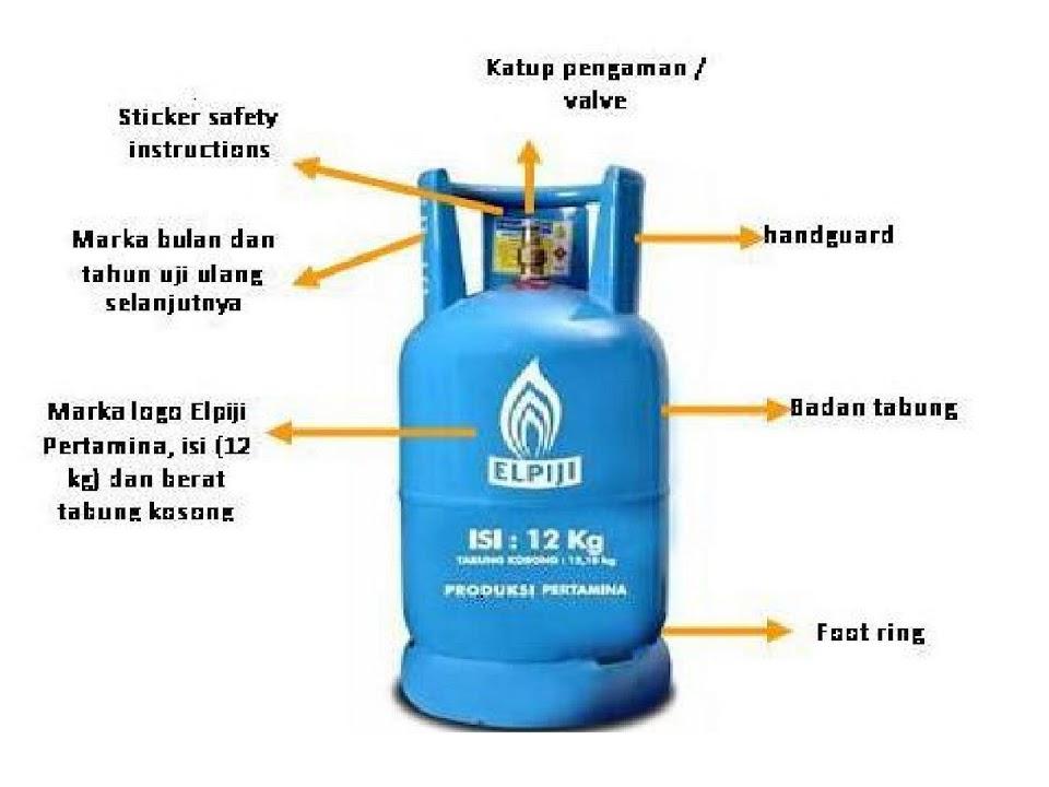 tabung gas LPG berlambang pertamina
