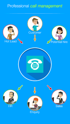 MyOperator Android app for tracking Customer calls and Database management launched