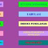 Aplikasi Guru BK Sosiometri, IKMS, AUM, DCM, ITP Gratis