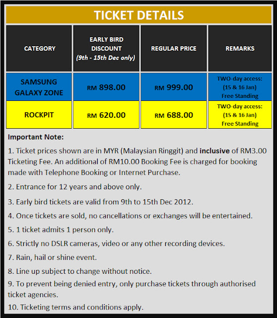 Samsung 27th Golden Disk Awards in Malaysia - Ticket Price Samsung GALAXY Zone and Rockpit