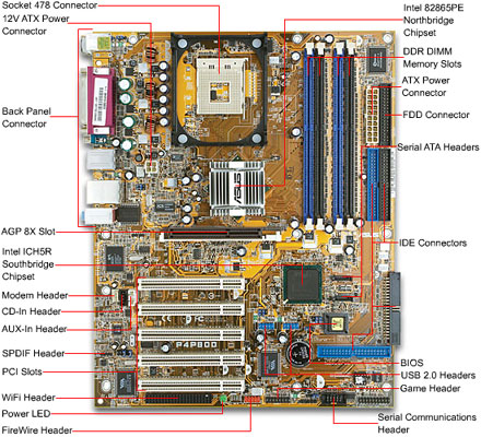 Mainboard+Guide+Book+-+Buku+Manual+Mainboard.jpg
