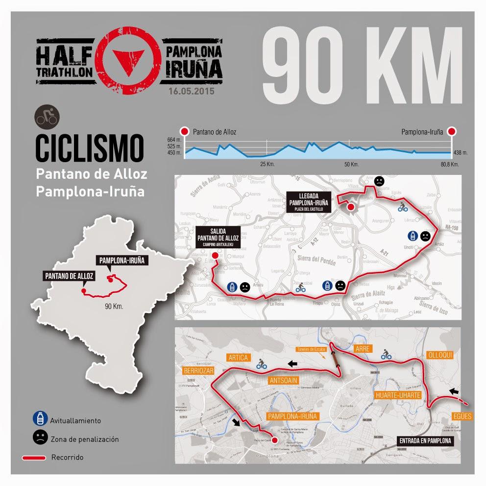 half triatlon pamplona iruña ciclismo